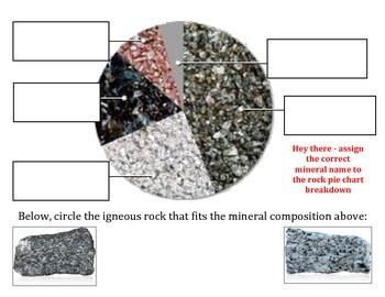 Rocks: IGNEOUS ROCKS -Complete Version (Dynamite; Like NO OTHER!)