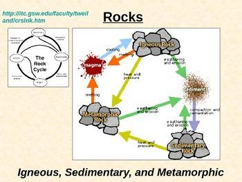Rocks: IGNEOUS, SEDIMENTARY, and METAMORPHIC ROCKS PPT (LAB Prep)