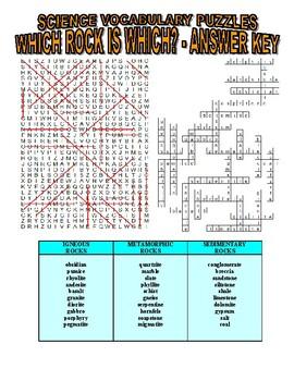 Rocks (Igneous Metamorphic Sedimentary) - Puzzles and Webquest