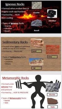 Rocks - Igneous, Metamorphic, and Sedimentary