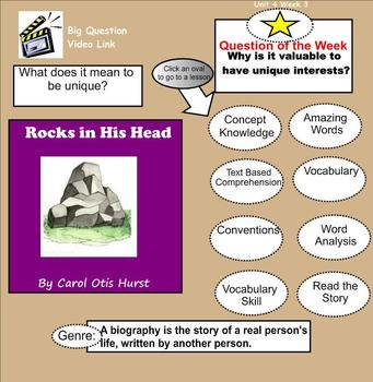 Rocks In His Head SmartBoard Menu