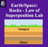 Rocks: Law of Superposition Lab