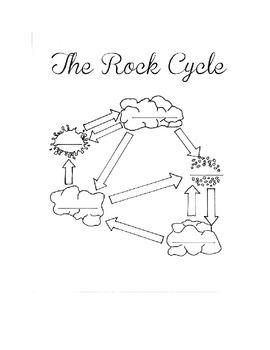 Rocks Lesson Plan
