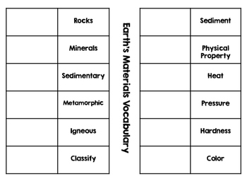 Rocks, Minerals, Fossils, and Soil Interactive Science Notebook