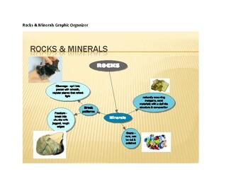 Rocks & Minerals Graphic Organizer