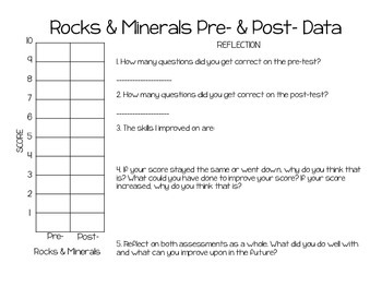 Rocks and Minerals Quiz