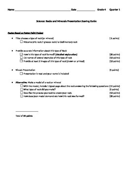 Rocks & Minerals Project Scoring Guide