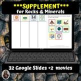Rocks & Minerals Supplementary Digital Activities | Distan
