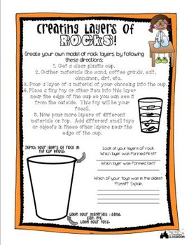Rocks & Minerals Unit - Includes Power Point, Projects, & Printables!