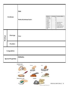 Rocks & Minerals Unit Packet