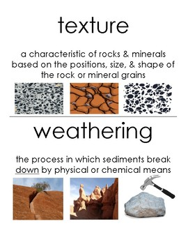 Rocks & Minerals Unit Vocabulary Posters / Word Wall