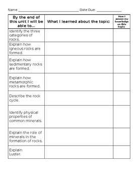 Rocks/Minerals & Weathering/Erosion Learning Goals (5th Grade FCAT Big Idea 6)