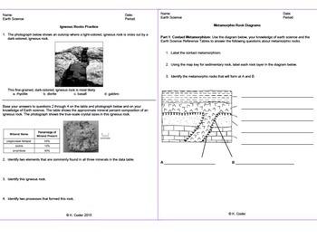 Rocks & Minerals Worksheets *EDITABLE BUNDLE*