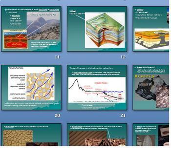 Rocks - Power Point Presentation - Keene