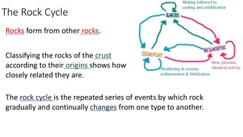 Rocks Powerpoint With Student Notes