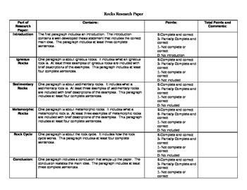 Rocks Research Paper