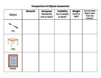 Rocks Soils and Materials Assessment Pack
