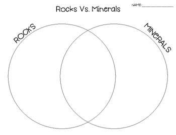 Rocks vs minerals venn diagram by nicole maizelis tpt rocks vs minerals venn diagram ccuart Image collections