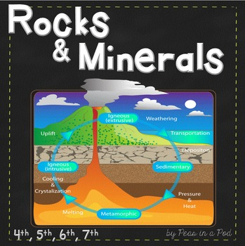 Rocks and Minerals! Identification, Rock Types, & The Rock Cycle