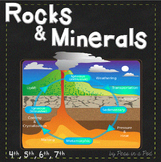 Rocks and Minerals Worksheets | Rock Types