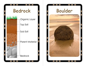 Rocks and Minerals Posters