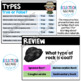 Rocks and Minerals Anchor Charts and Word Wall