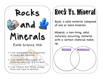 Rocks and minerals foldable teaching resources teachers pay teachers rocks and minerals booklet rocks and minerals booklet ccuart Choice Image