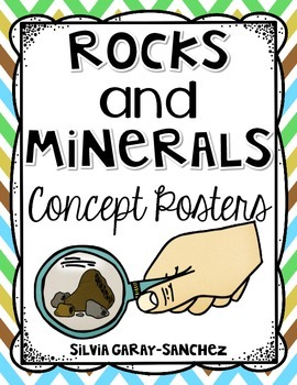 Rocks and Minerals Concept Posters