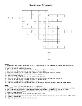 Rocks and Minerals Crossword