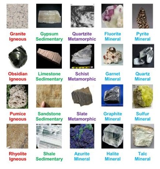 Rocks and Minerals Dominoes