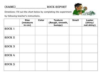 Rocks and Minerals Experiment Handout