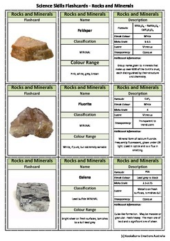Rocks and Minerals Flashcards - 54 Flashcards - Clear Pictures, Properties etc