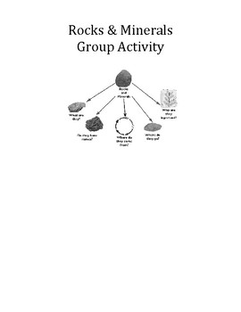 Rocks and Minerals Group Activity