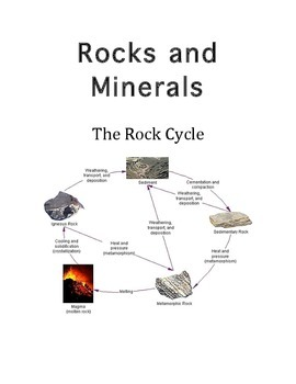 Rocks and Minerals Lap Folder