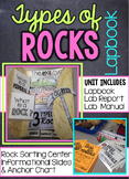 Rocks and Minerals Lapbook and Lab Report