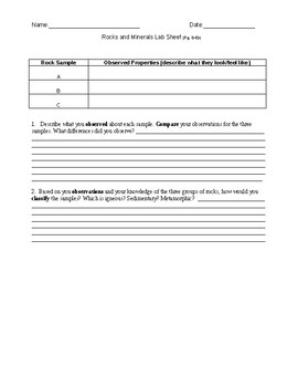 Rocks and Minerals Lesson Plan & LAB