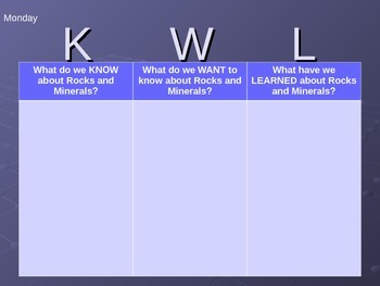 Rocks and Minerals Lesson Plans Week 1