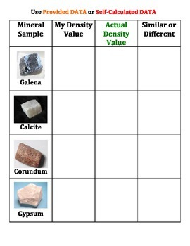 Rocks and Minerals: Mineral DENSITY-Fun and COLORFUL fusion of math/science!