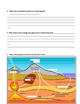 Rocks and Minerals - Rock Cycle Webquest