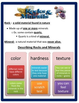 Rocks and Minerals - STUDY GUIDE - 3rd Science