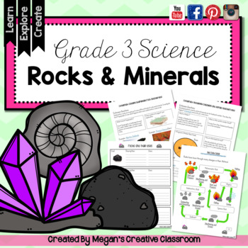 Rocks and Minerals Science Unit Experiments, Research Project, Unit Test