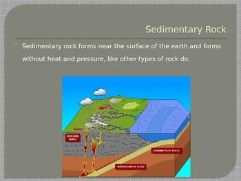 Rocks and Minerals - Sedimentary Rocks