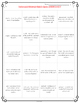 Rocks and Minerals Vocabulary Interactive Match Game for C