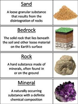 Rocks and Minerals Word Wall Cards