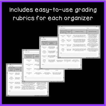 Rocks and Minerals: Writing Activities and Rubrics