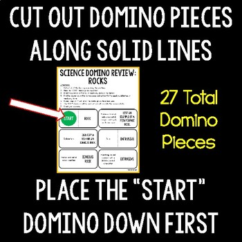 Rocks and Rock Cycle Domino Review