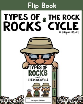 Rocks and Rock Cycle Flip Book