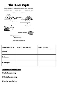 Rocks and Weathering - Worksheet and Quiz