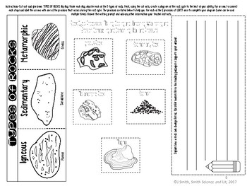 Rocks And The Rock Cycle Reading Comprehension Interactive