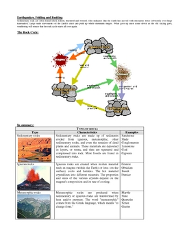 Rocks and the Rock Cycle summary notes